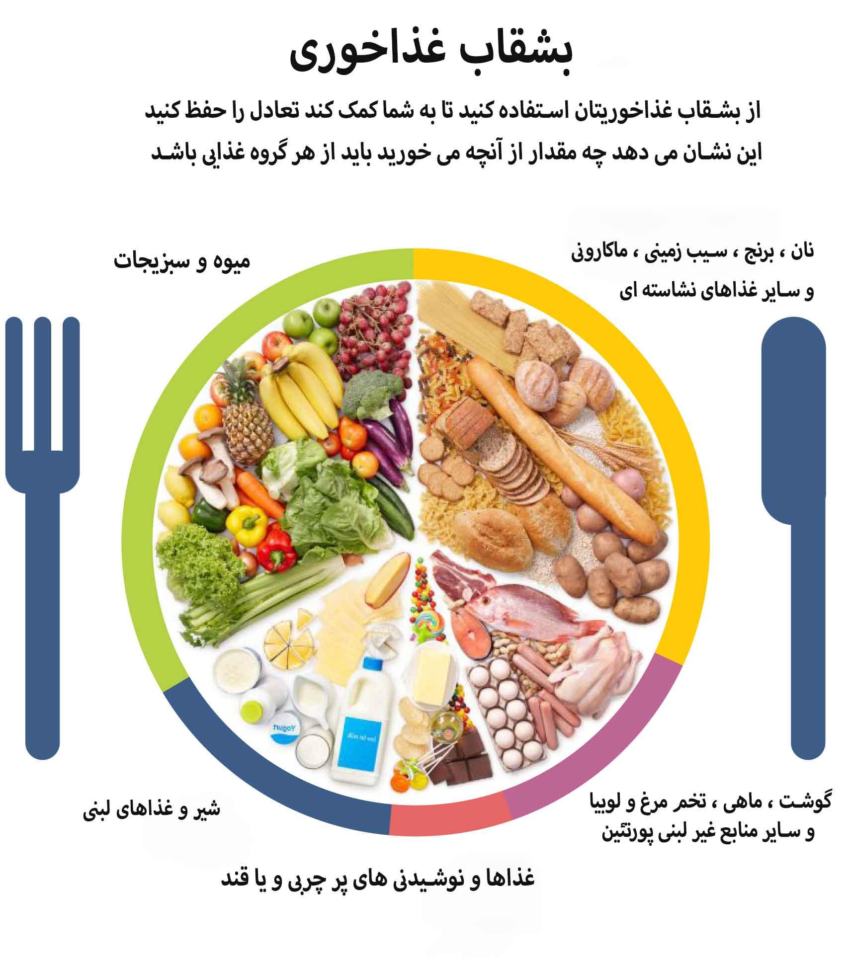 رژیم غذایی سالم چه ویژگی هایی دارد؟